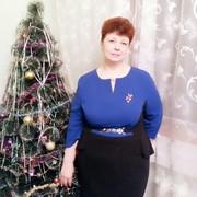 Знакомства С Замужними Женщинами Челябинска