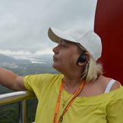 Галина Кононова, 51, г.Пермь