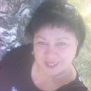 irinka, 48, г.Барнаул