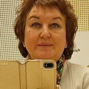 Нина, 56, г.Екатеринбург